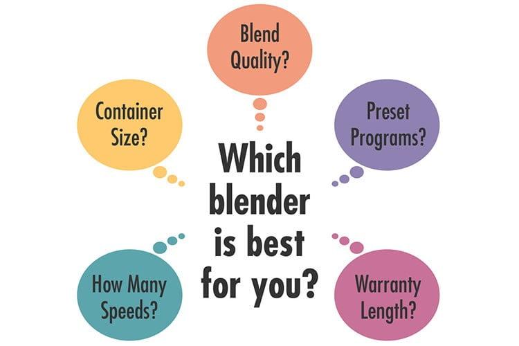 which blender